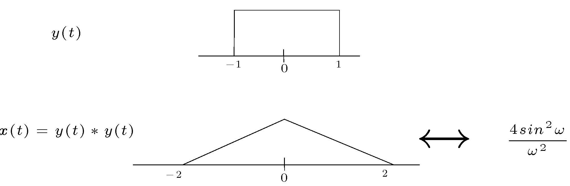 ch3.4.2.jpg