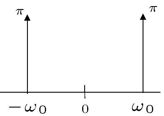 ch3.6.1.jpg