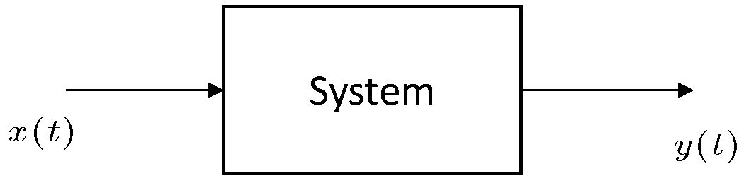 System Properties - Signals and Systems
